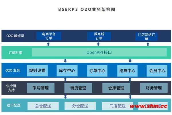bserp-3.jpg
